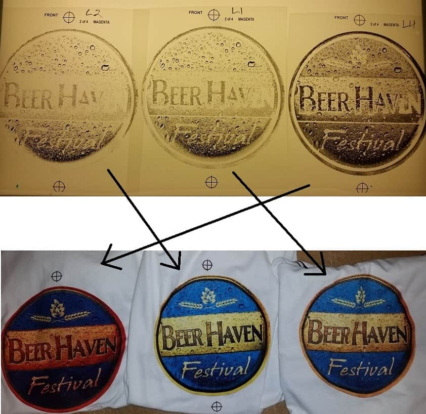 BeerHaven Shell Game Revealed